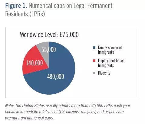 你想了解真实的美国EB-5投资移民吗?